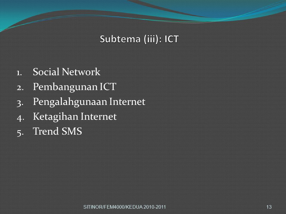 Subtema (iii): ICT Social Network Pembangunan ICT