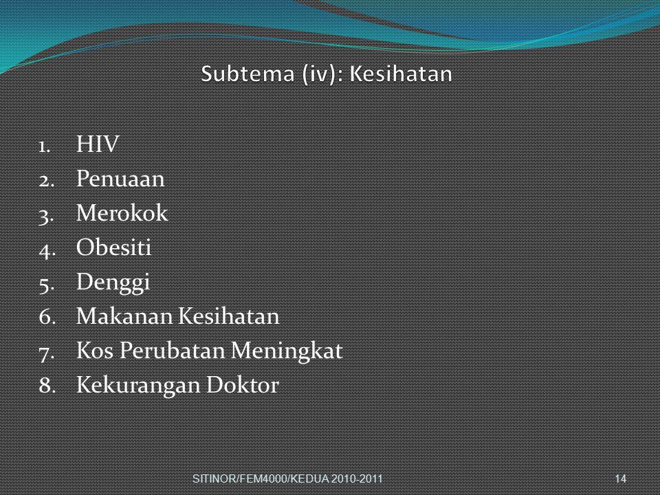 Subtema (iv): Kesihatan
