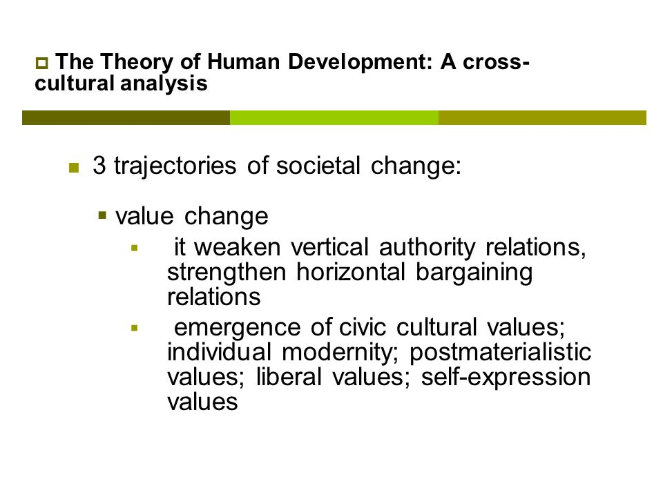 an analysis of different theories of human development Free human development papers, essays i now have a better understanding on the history of human resources development, the different theories and bronfenbrenner analysis of ecological human development theory - the ecological theory of development was created by a russian.