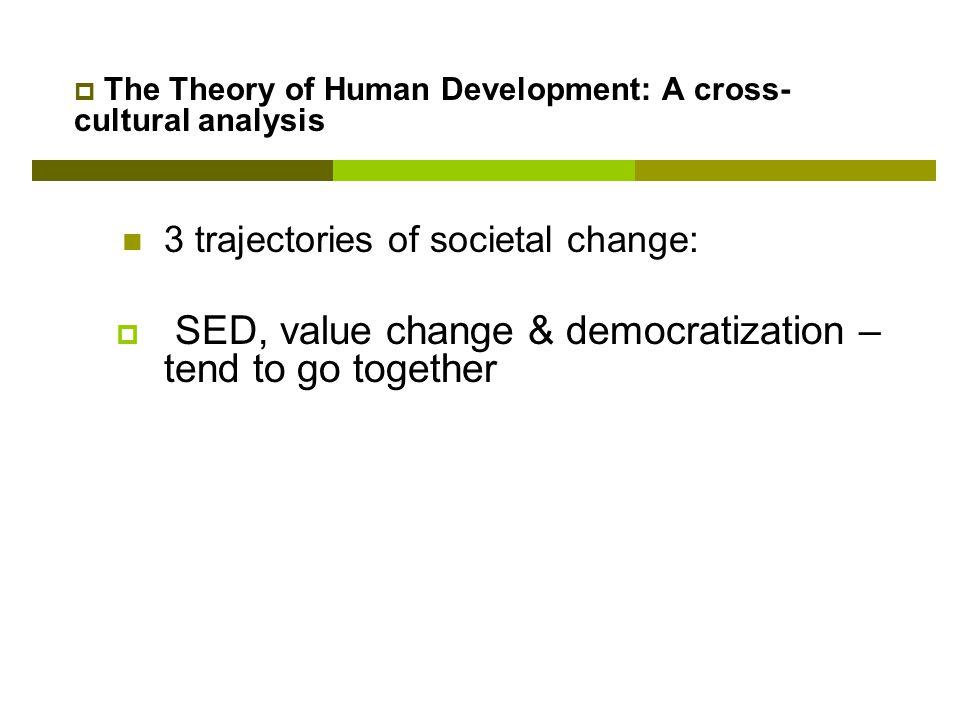 SED, value change & democratization – tend to go together