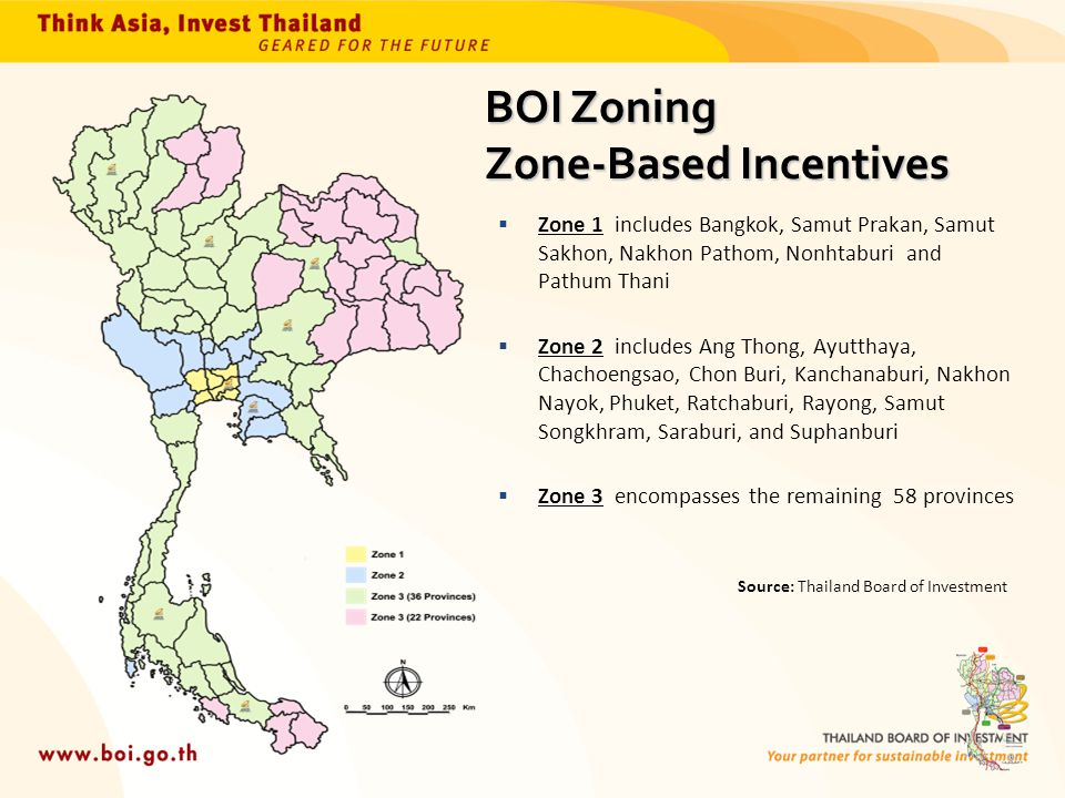 Zone-Based Incentives
