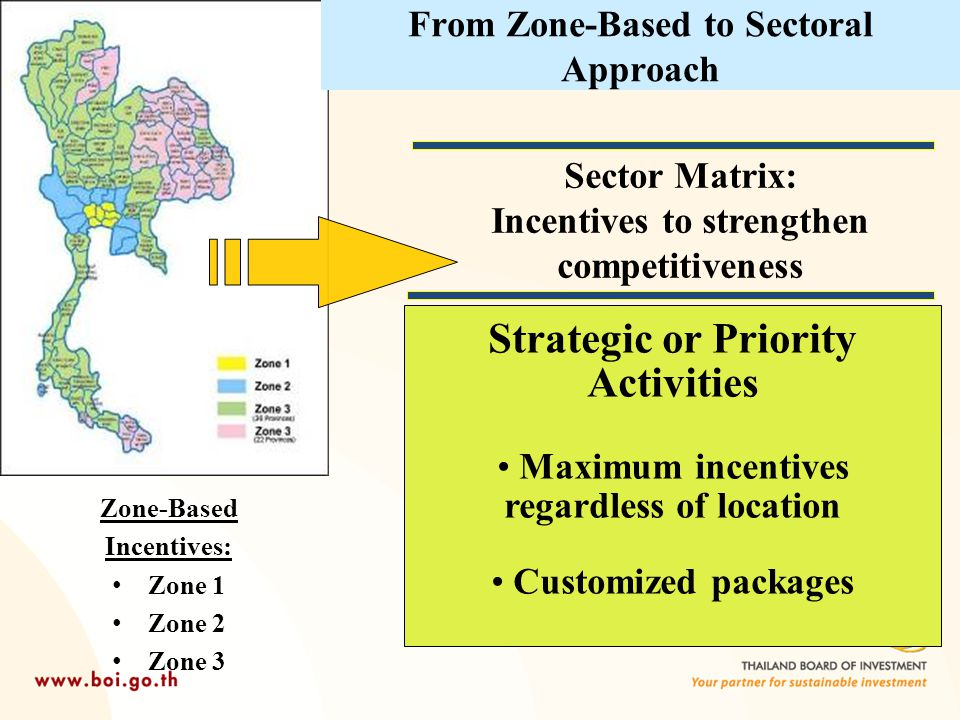 From Zone-Based to Sectoral Approach