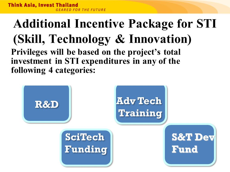 Additional Incentive Package for STI (Skill, Technology & Innovation)