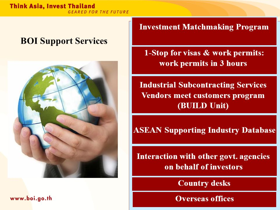 BOI Support Services Investment Matchmaking Program
