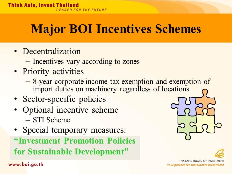 Major BOI Incentives Schemes