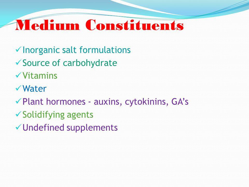 Medium Constituents Inorganic salt formulations Source of carbohydrate
