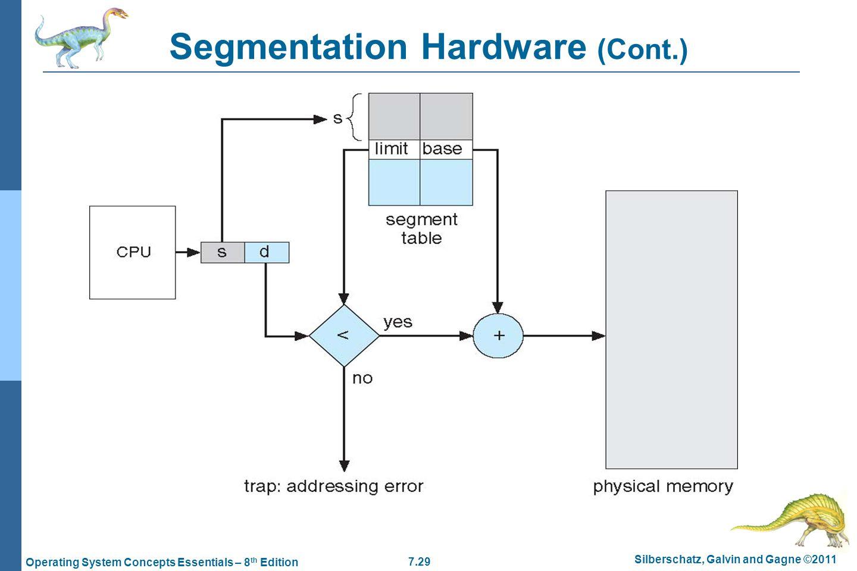 Segmentation Hardware (Cont.)