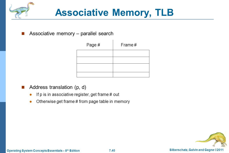 Associative Memory, TLB