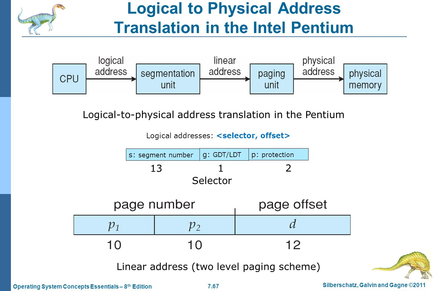 Logical to Physical Address Translation in the Intel Pentium