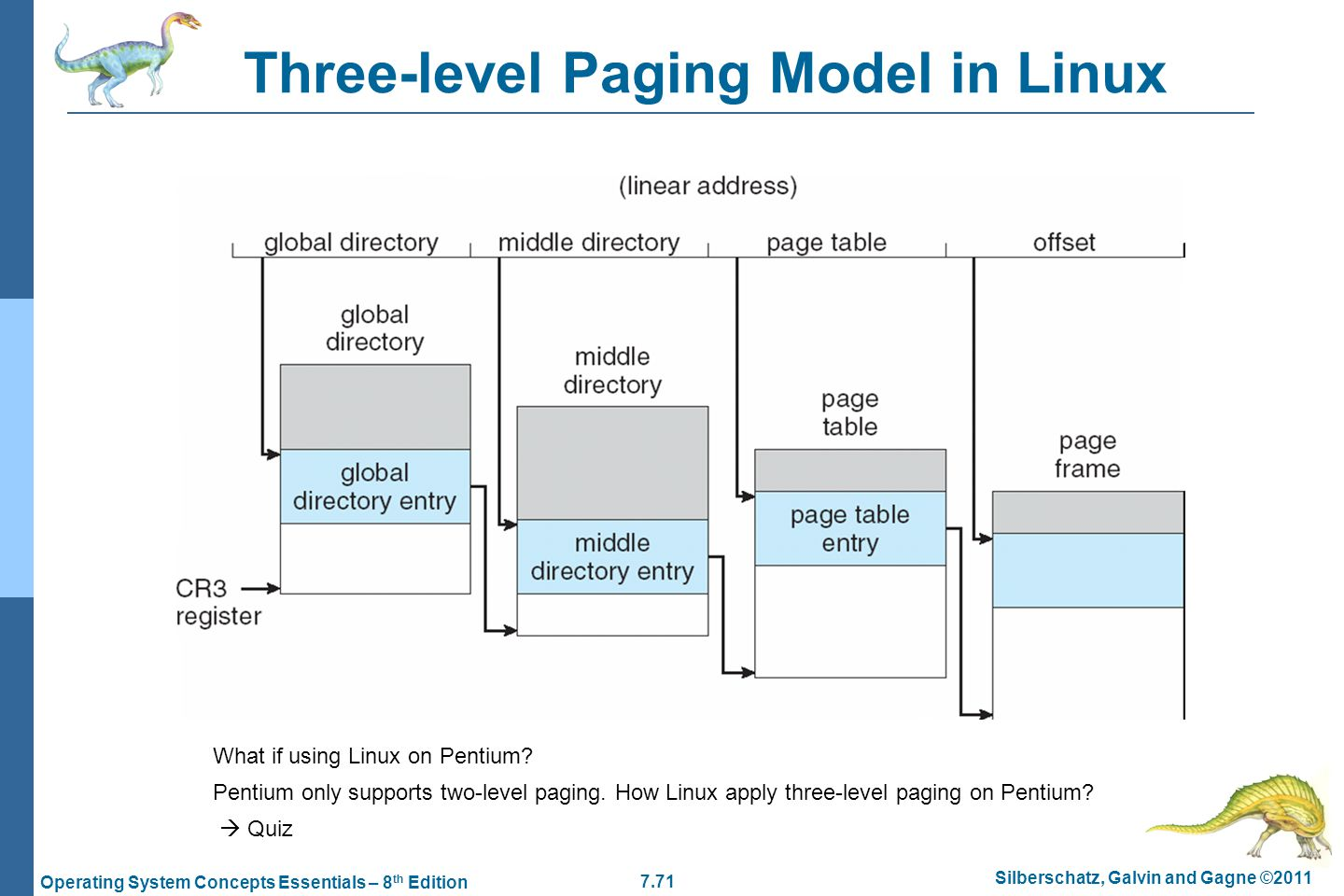 Three-level Paging Model in Linux