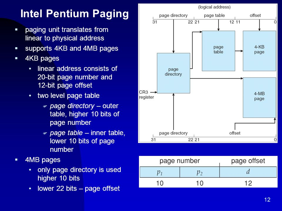 4/14/2017 Intel Pentium Paging. paging unit translates from linear to physical address. supports 4KB and 4MB pages.