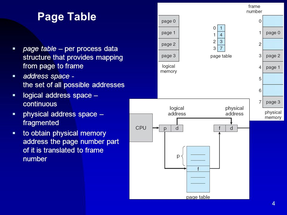 4/14/2017 Page Table. page table – per process data structure that provides mapping from page to frame.