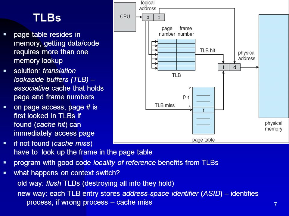 4/14/2017 TLBs. page table resides in memory; getting data/code requires more than one memory lookup.