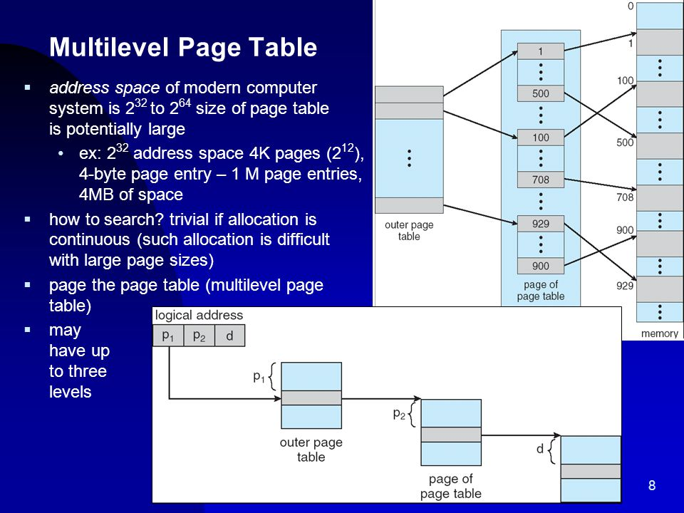 4/14/2017 Multilevel Page Table. address space of modern computer system is 232 to 264 size of page table is potentially large.