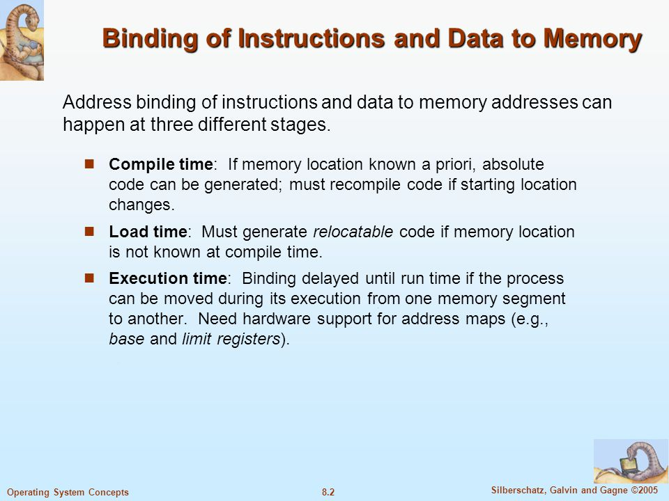 Binding of Instructions and Data to Memory
