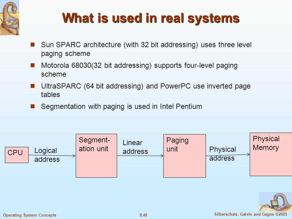 What is used in real systems