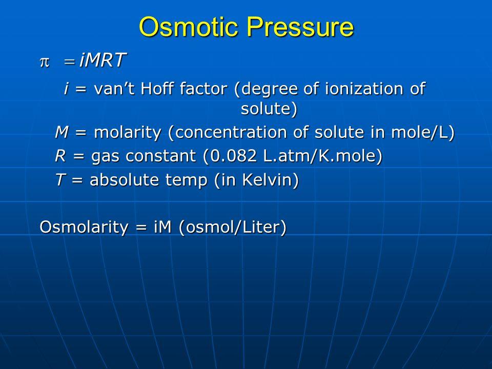 Osmotic Pressure = iMRT