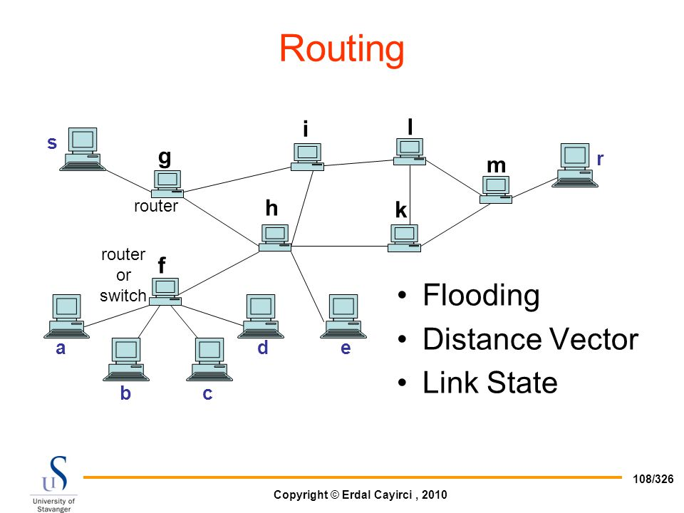 Routing Flooding Distance Vector Link State i l g m h k f s r a b c d