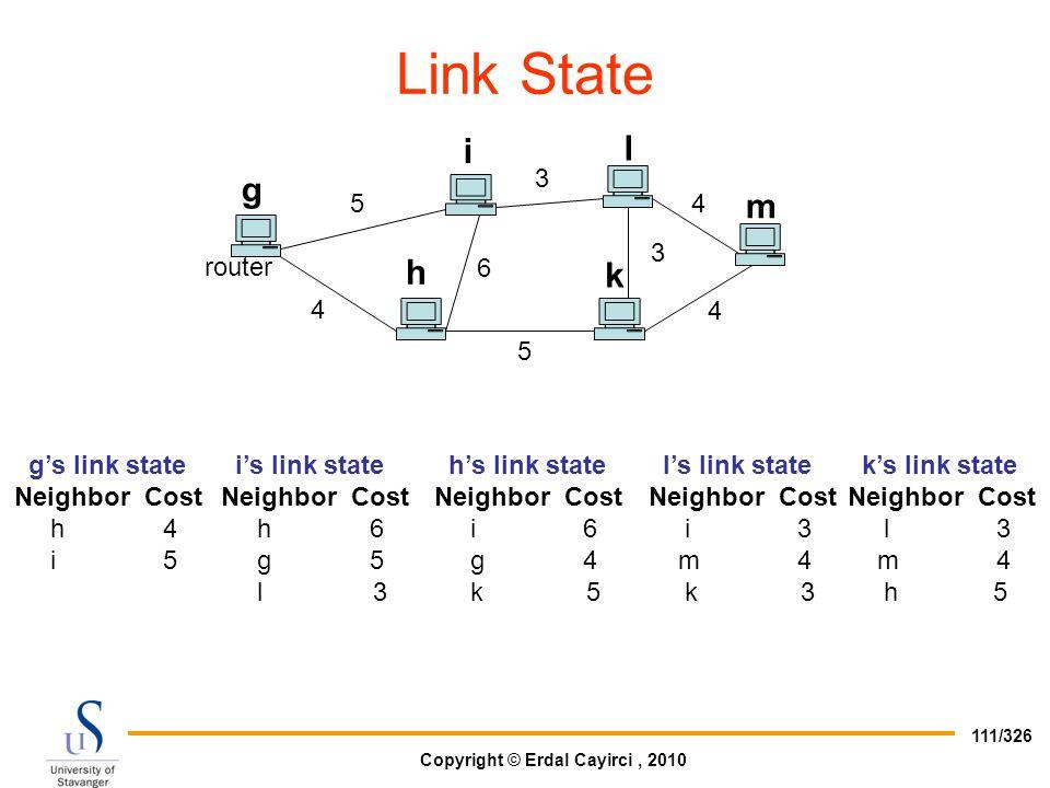 Link State i l g m h k router 5 4 g's link state Neighbor Cost h 4 i 5