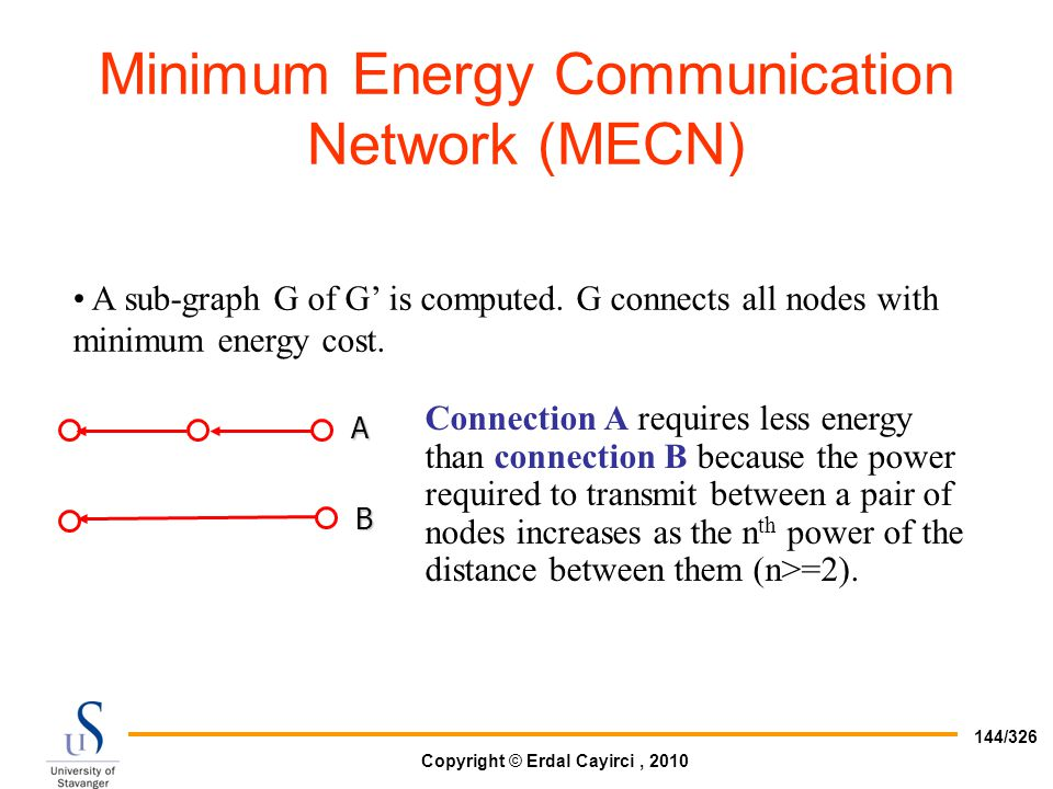 Minimum Energy Communication Network (MECN)