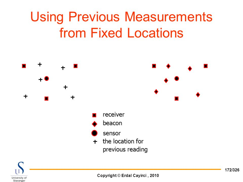 Using Previous Measurements from Fixed Locations