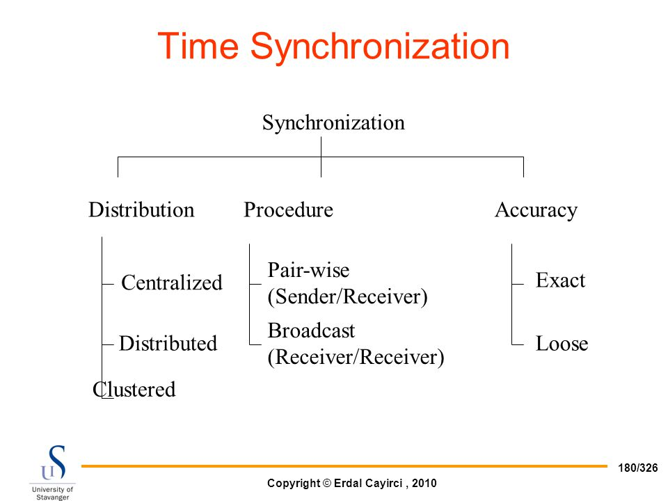 Time Synchronization Synchronization Accuracy Exact Loose Distribution