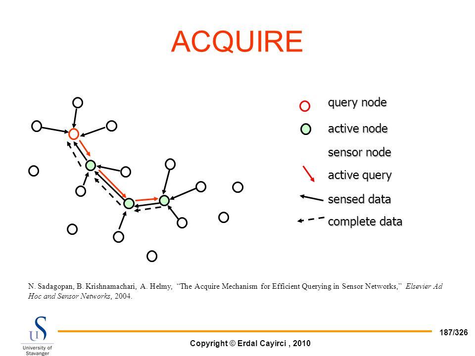 ACQUIRE query node active node sensor node active query sensed data