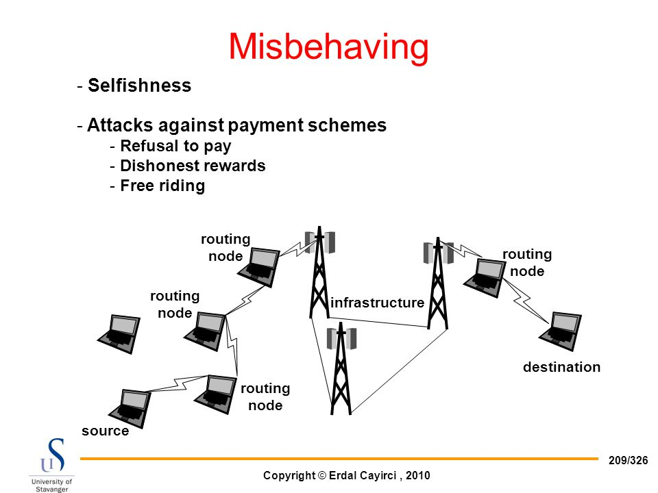 Misbehaving Selfishness Attacks against payment schemes Refusal to pay