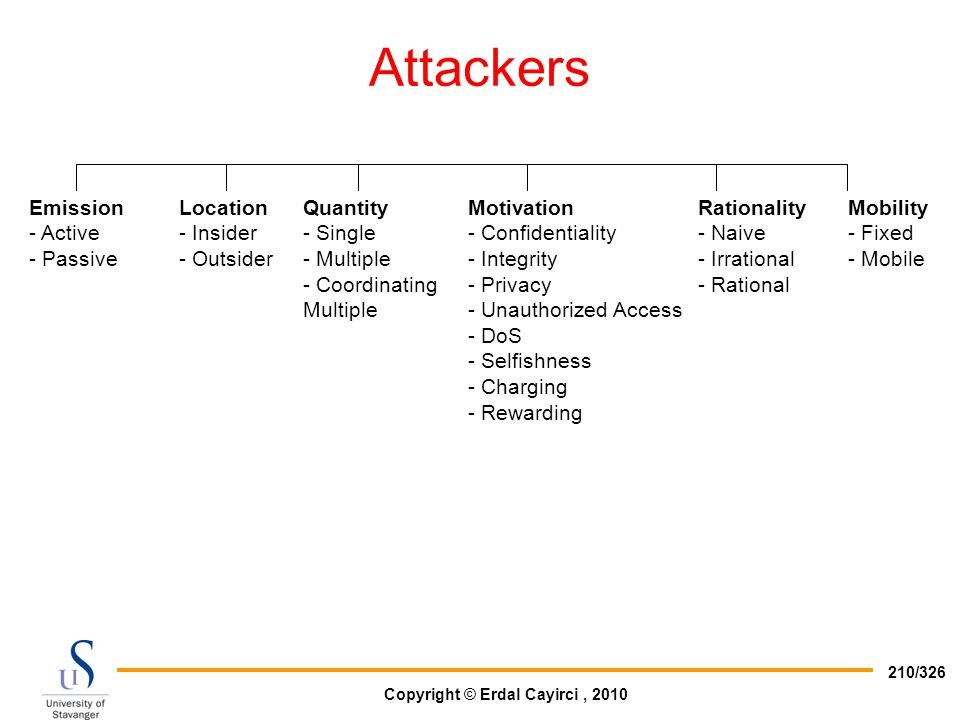 Attackers Motivation - Confidentiality - Integrity - Privacy