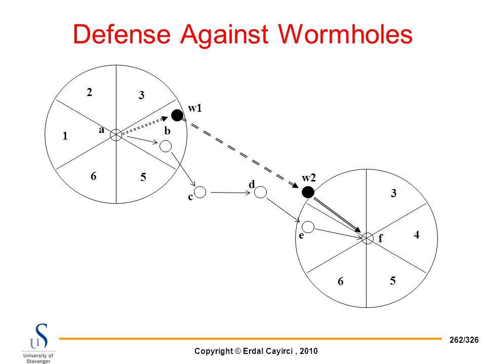 Defense Against Wormholes