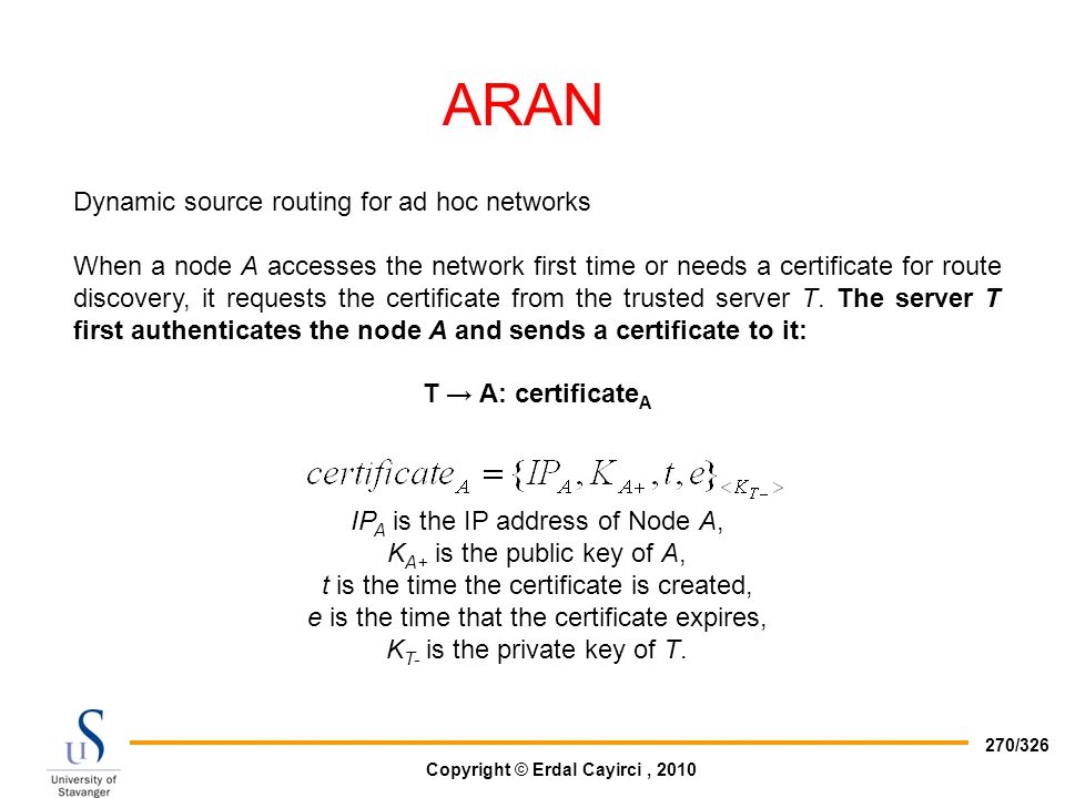ARAN Dynamic source routing for ad hoc networks