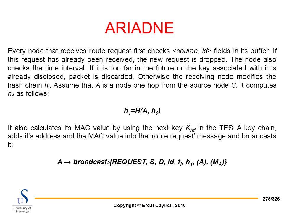 A → broadcast:{REQUEST, S, D, id, ti, h1, (A), (MA)}