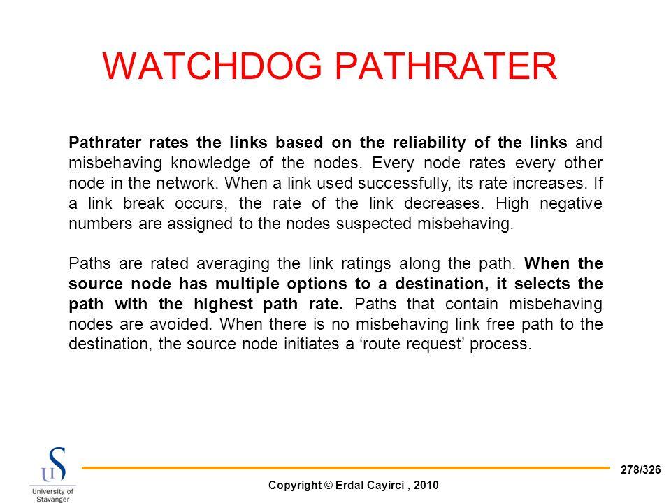 WATCHDOG PATHRATER
