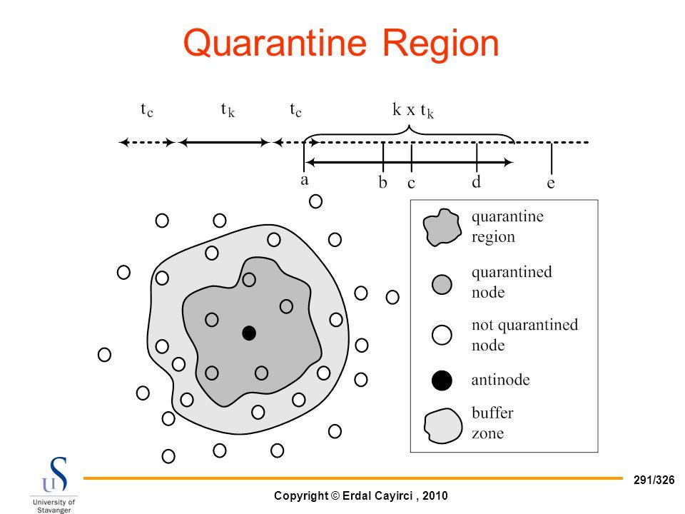 Quarantine Region