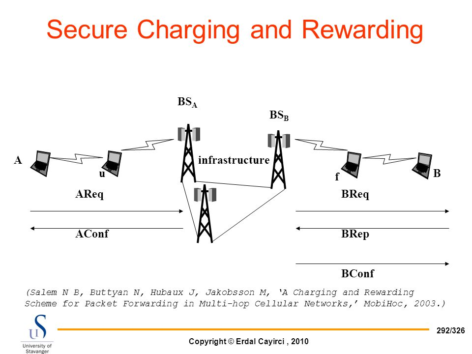 Secure Charging and Rewarding