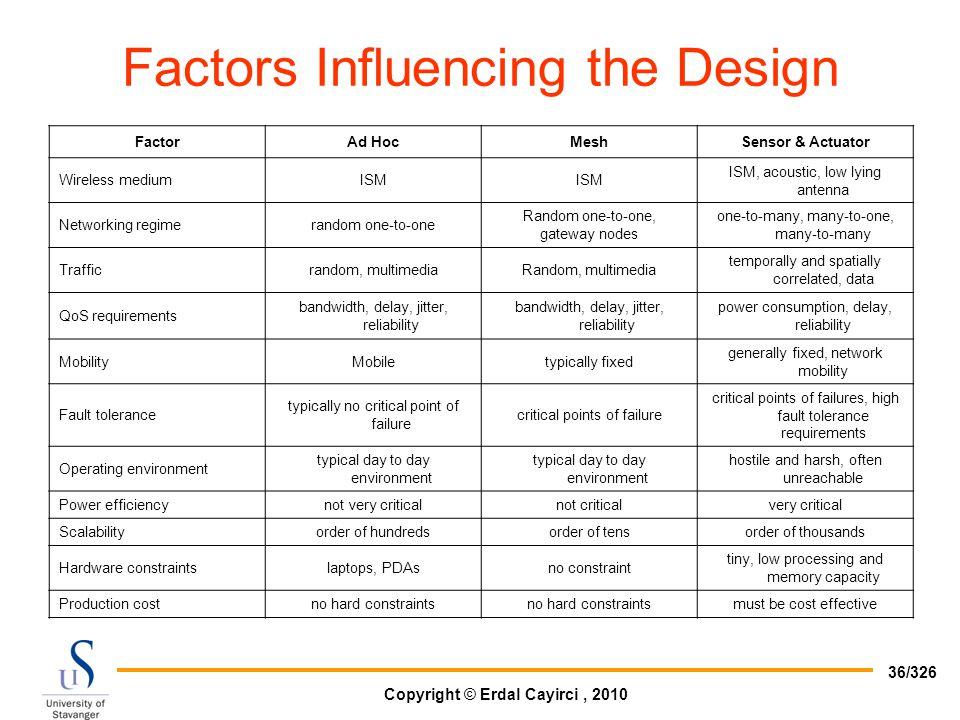 Factors Influencing the Design