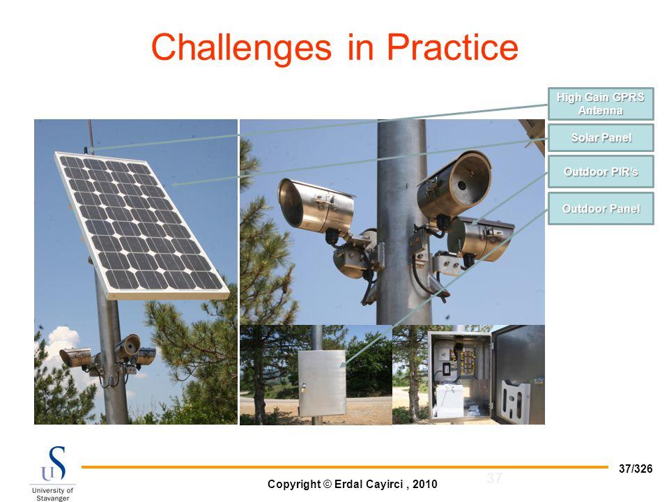 Challenges in Practice