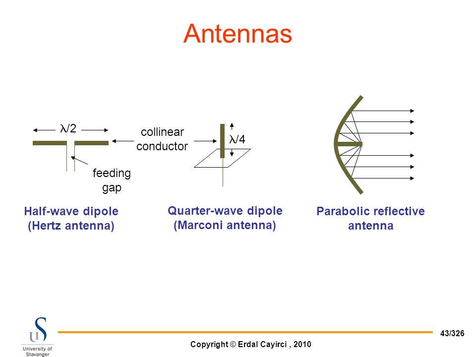 Antennas /4 /2 feeding gap Half-wave dipole (Hertz antenna)
