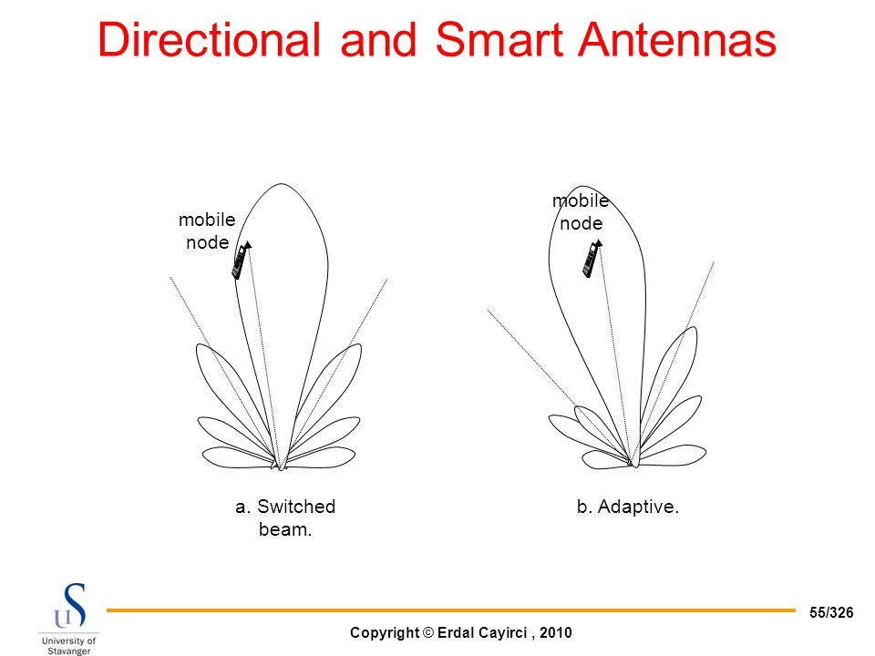 Directional and Smart Antennas