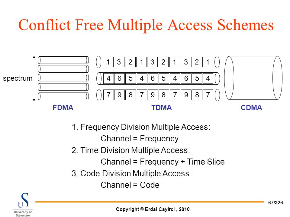 Conflict Free Multiple Access Schemes