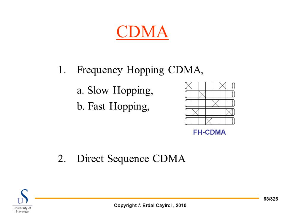 CDMA Frequency Hopping CDMA, a. Slow Hopping, b. Fast Hopping,
