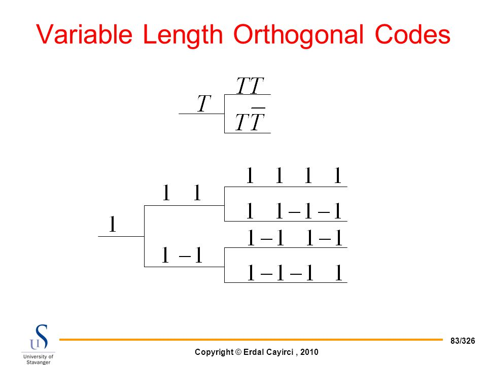 Variable Length Orthogonal Codes
