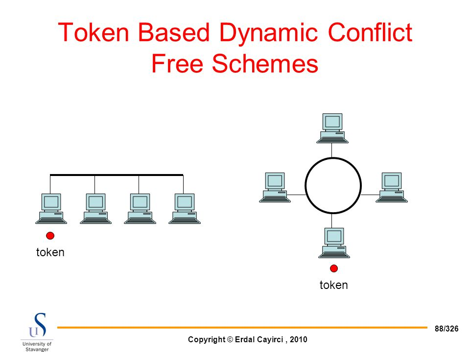 Token Based Dynamic Conflict Free Schemes
