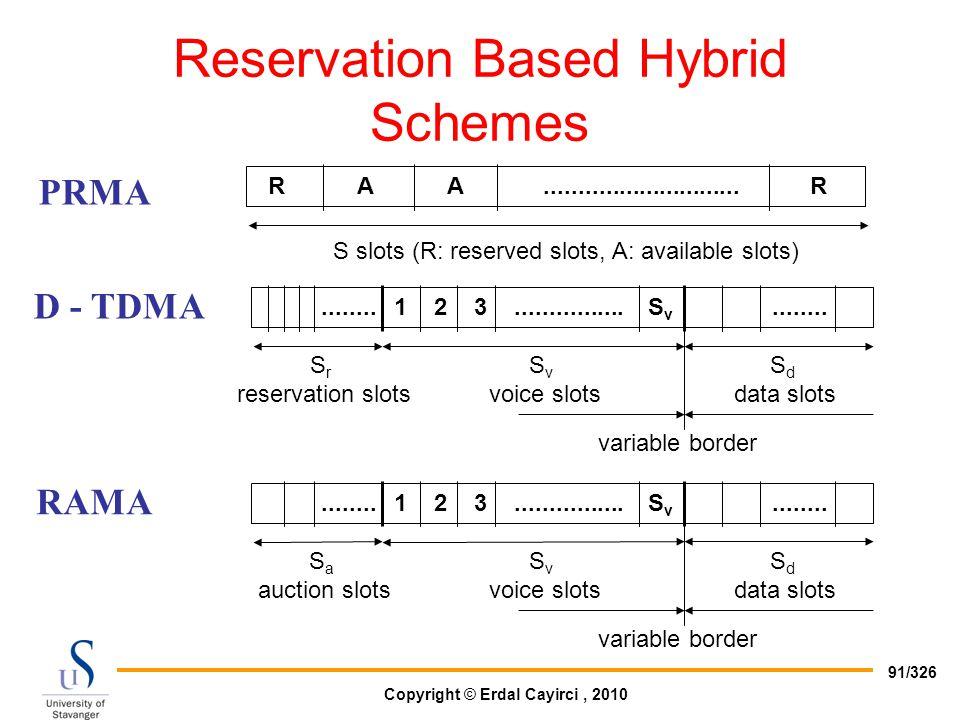 Reservation Based Hybrid Schemes