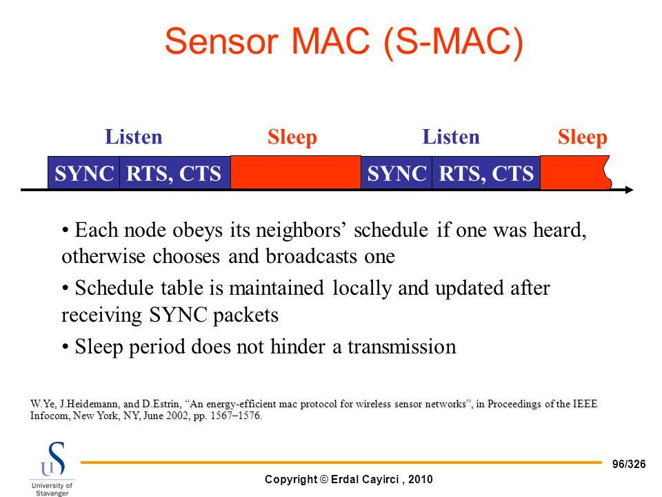 Sensor MAC (S-MAC) Sleep Listen SYNC RTS, CTS