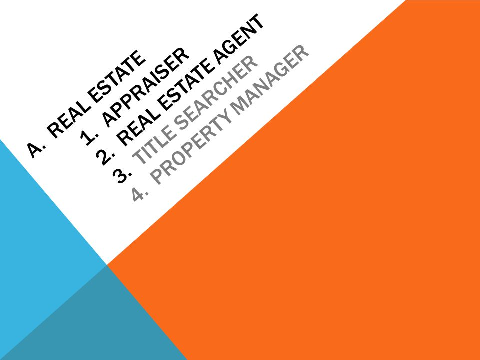 A. Real Estate. 1. appraiser. 2. real estate agent. 3. Title Searcher