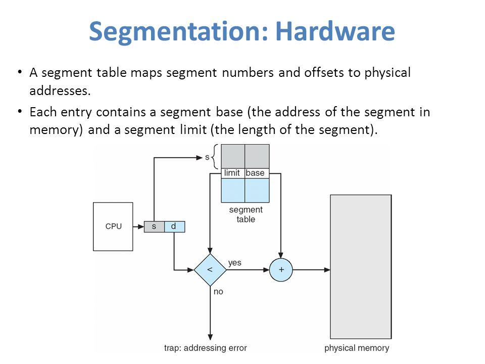 Segmentation: Hardware
