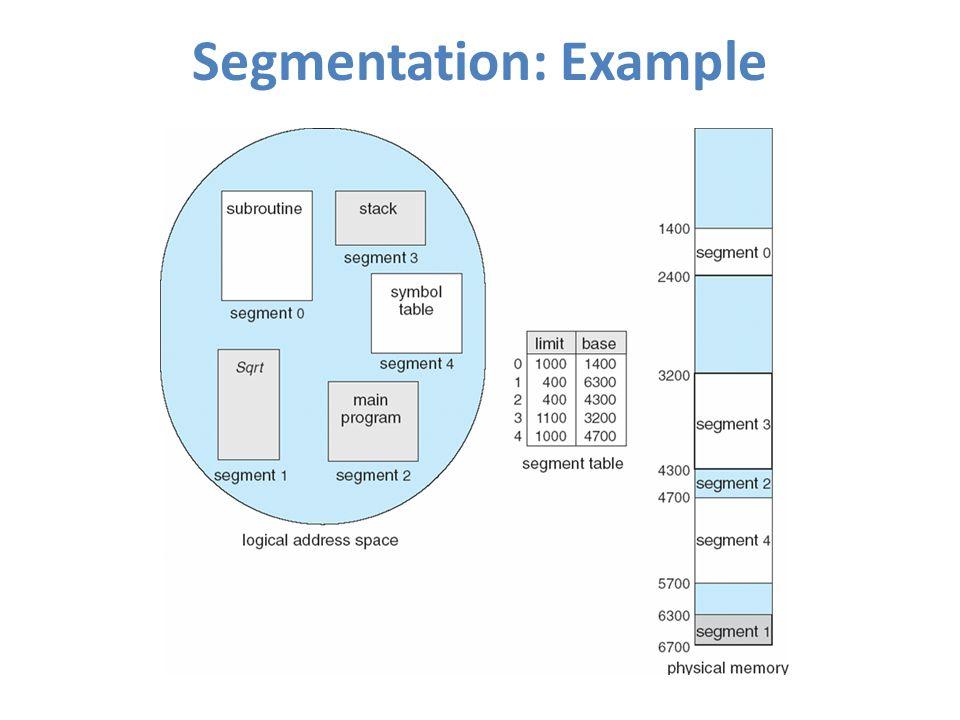 Segmentation: Example