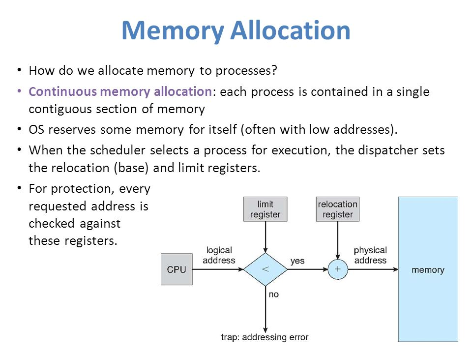 Memory Allocation How do we allocate memory to processes