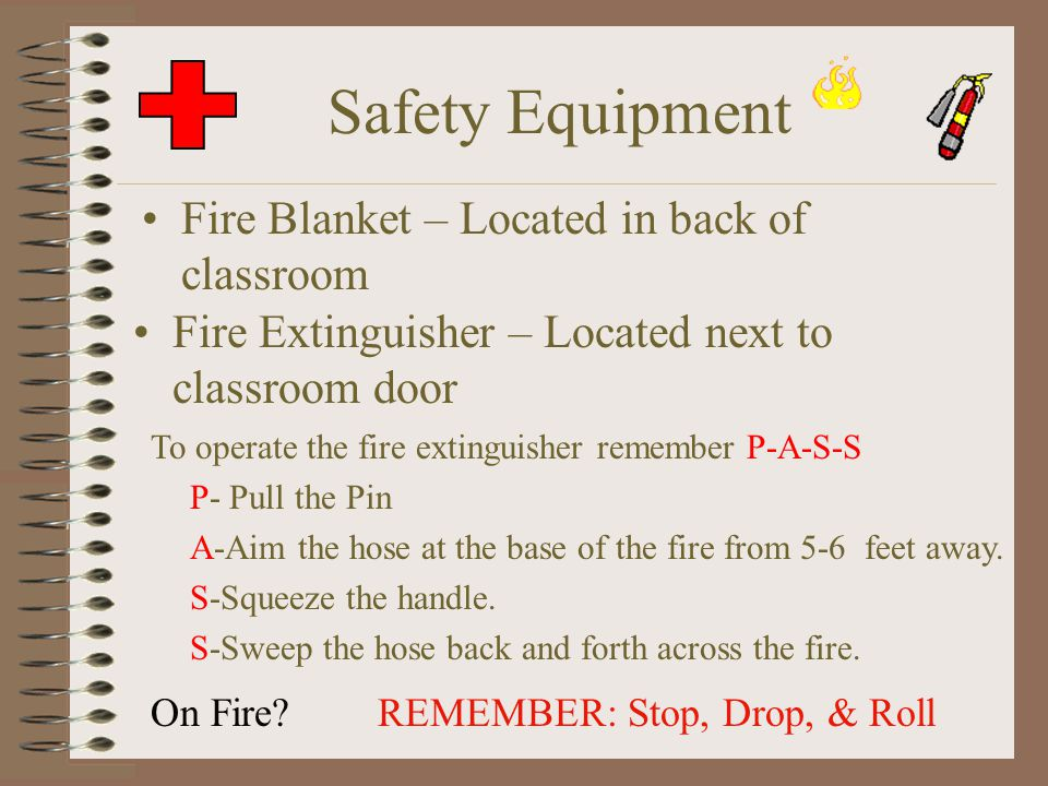 Safety Equipment Fire Blanket – Located in back of classroom